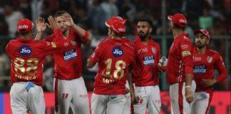 Kings XI Punjab IPL2020